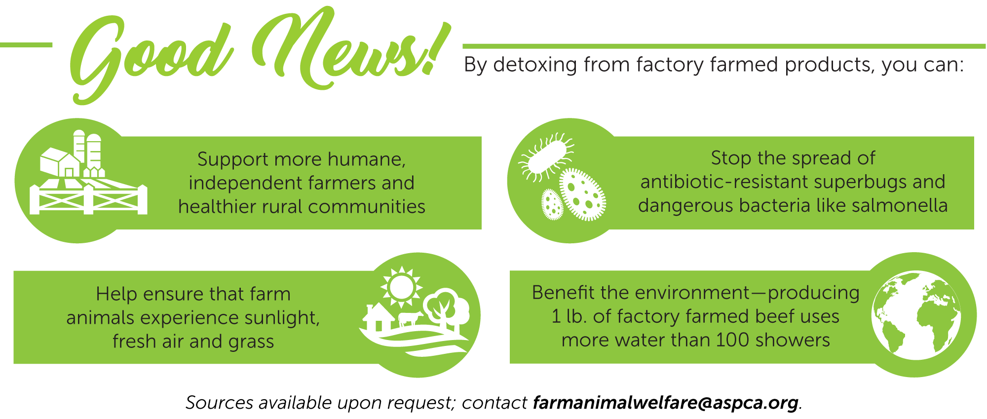 Factory Farm Detox